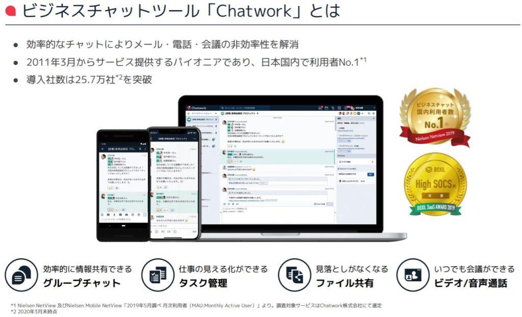 企業分析-Chatwork株式会社(4448) 画像3