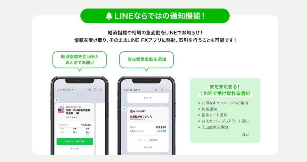 LINE FXは最低金額いくらで始められるの? 画像2