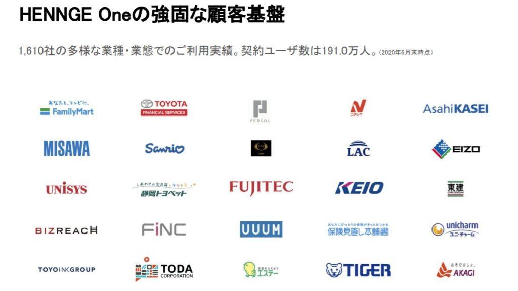 企業分析-HENNGE株式会社(4475) 画像5