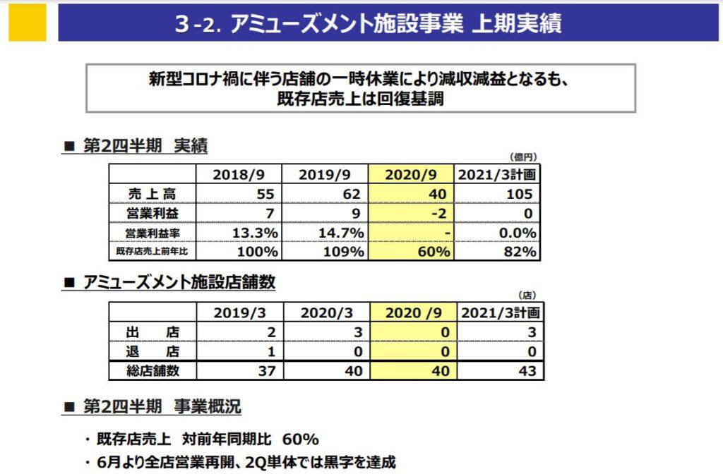 企業分析-株式会社カプコン(9697)画像10
