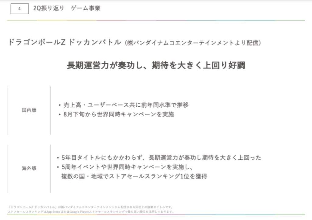 企業分析-株式会社アカツキ(3932) 画像14