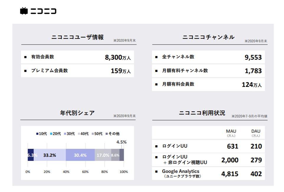 企業分析-株式会社KADOKAWA(9468) 画像11