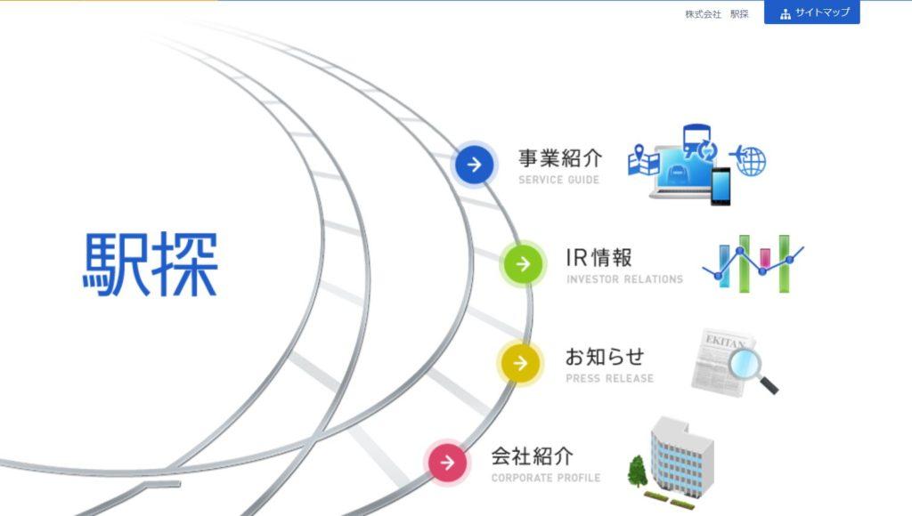 企業分析-株式会社駅探(3646) 画像1