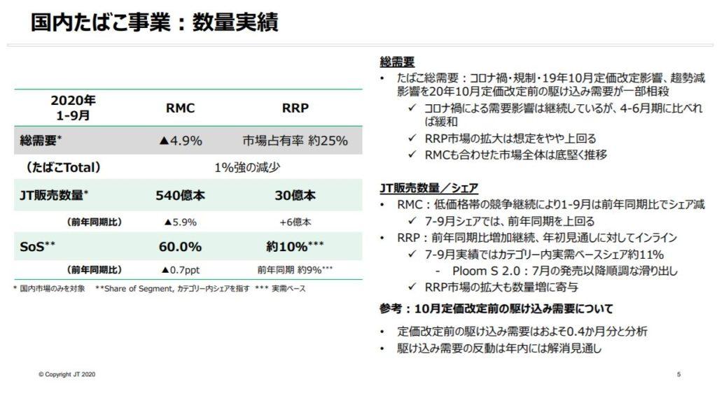 企業分析-日本たばこ産業株式会社(JT・2914) 画像7