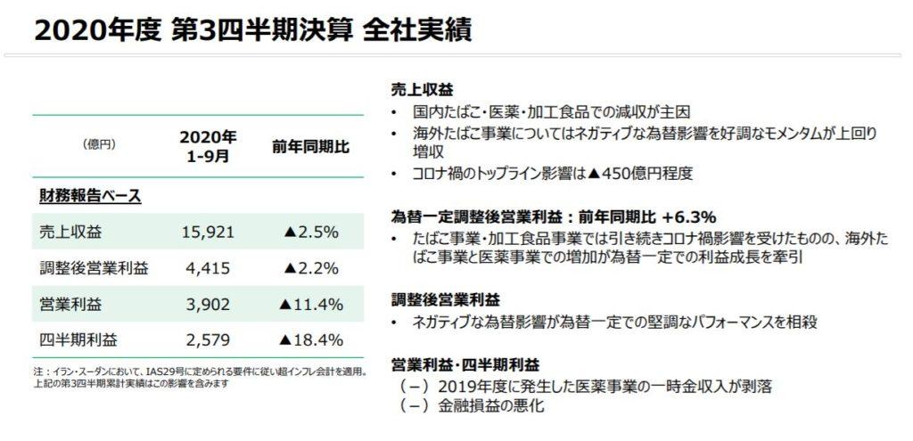 企業分析-日本たばこ産業株式会社(JT・2914) 画像6