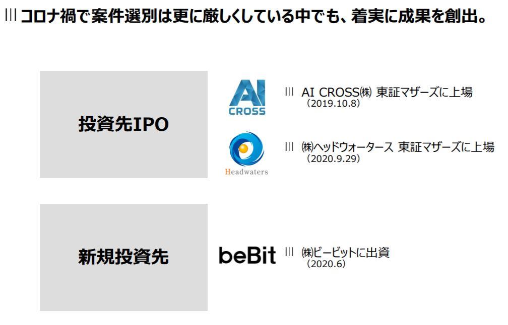 企業分析-株式会社チェンジ(3962) 画像4