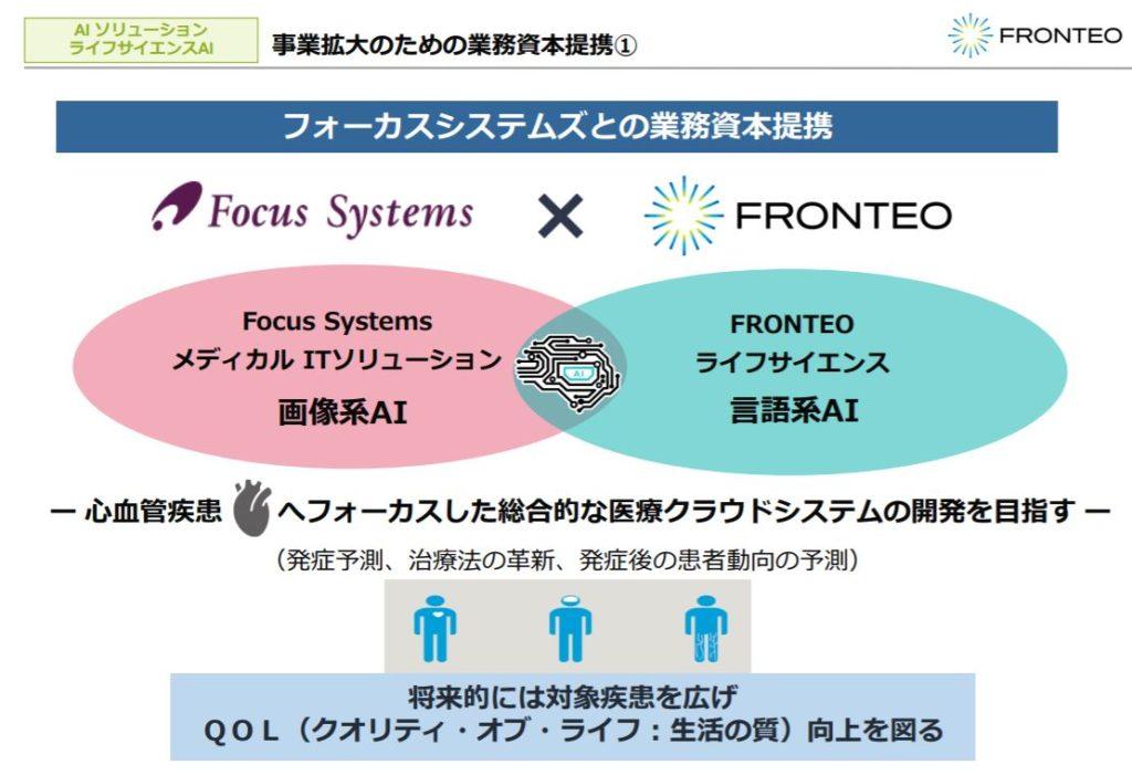 株式会社FRONTEO(2158)の事業全体像 画像10
