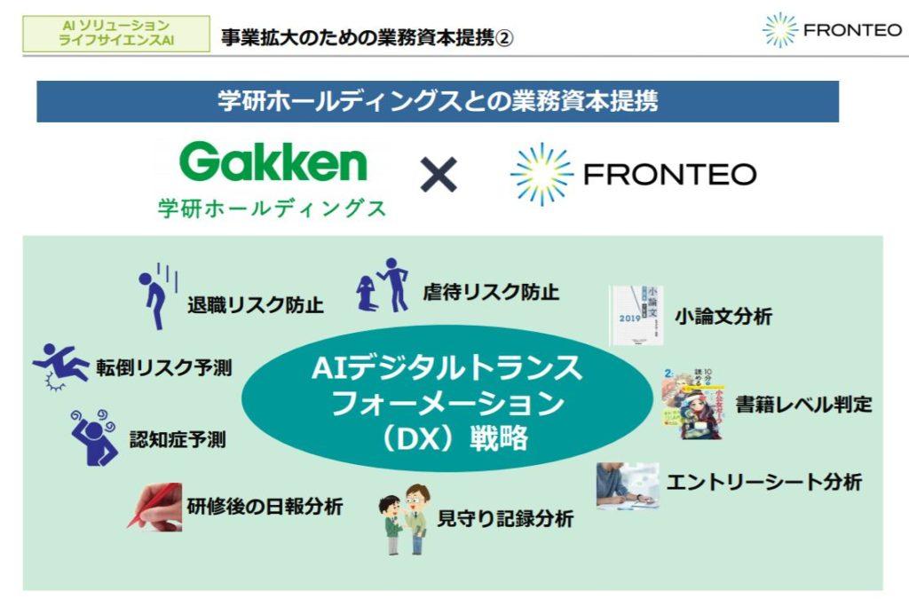 株式会社FRONTEO(2158)の事業全体像 画像11