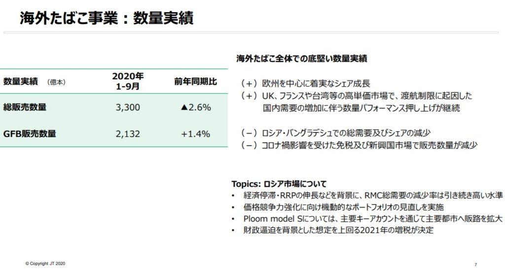企業分析-日本たばこ産業株式会社(JT・2914) 画像9