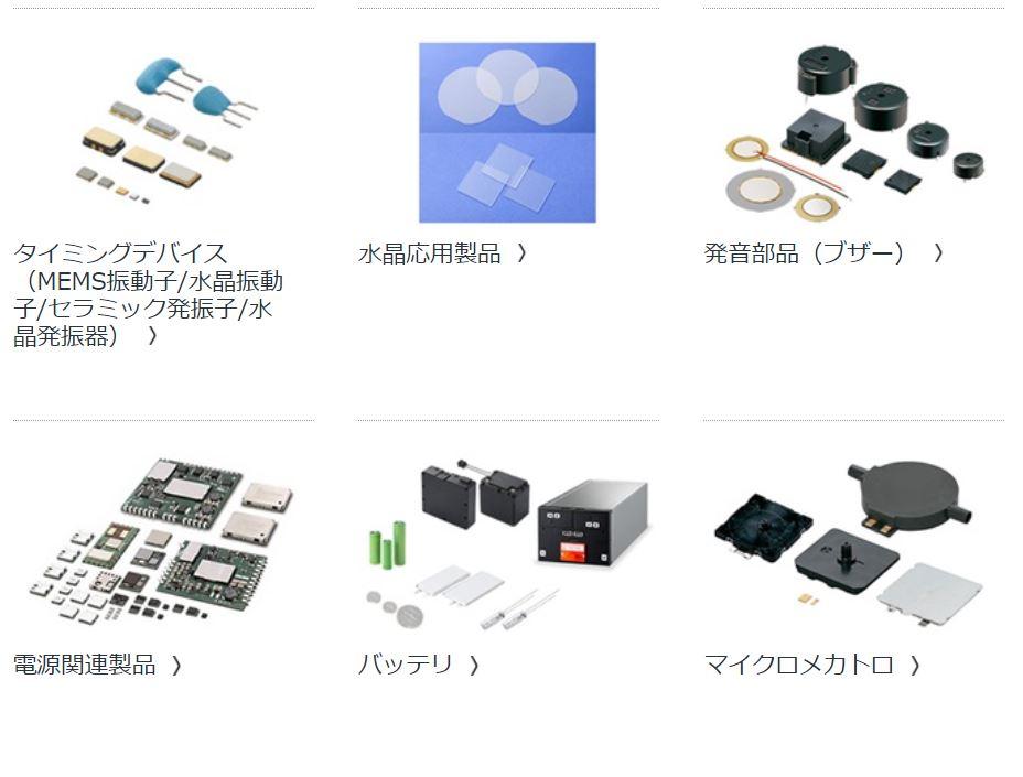 企業分析-株式会社村田製作所(6981) 画像3