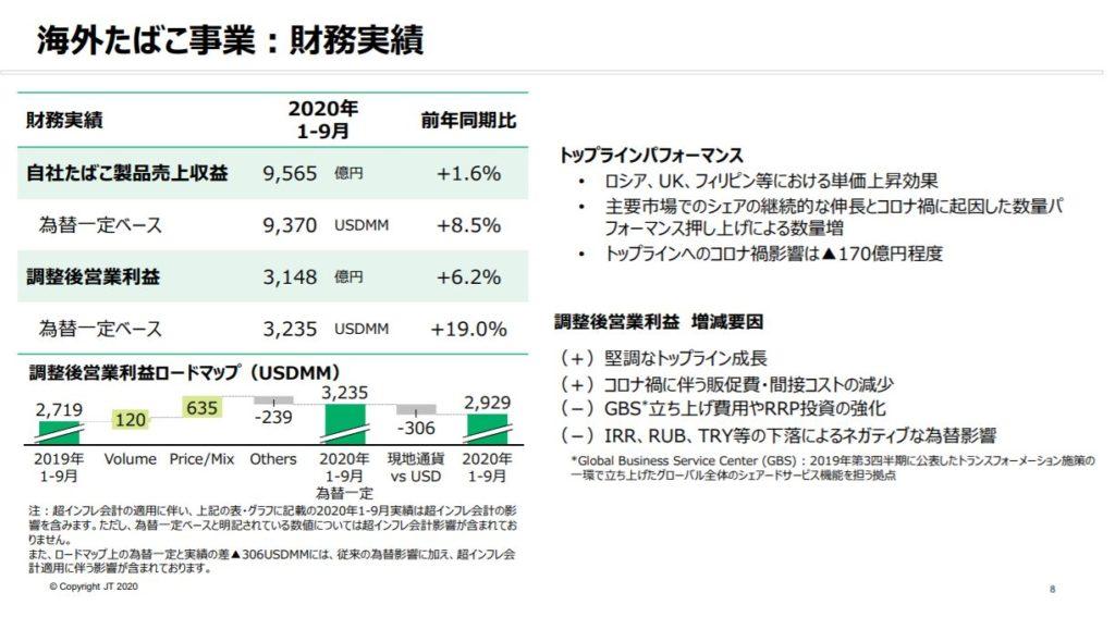 企業分析-日本たばこ産業株式会社(JT・2914) 画像10