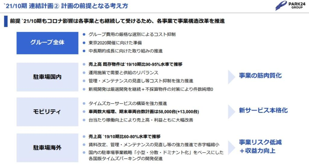 企業分析-株式会社パーク24(4666) 画像10