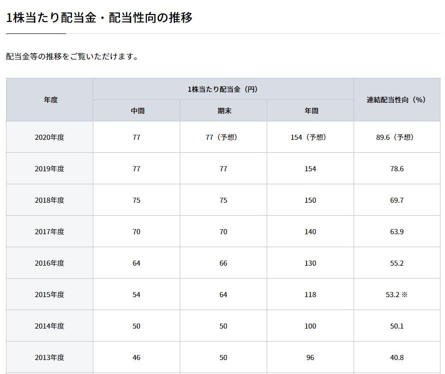 企業分析-日本たばこ産業株式会社(JT・2914) 画像12