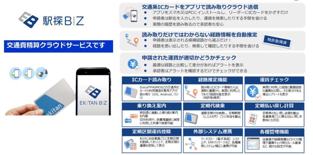企業分析-株式会社駅探(3646) 画像4