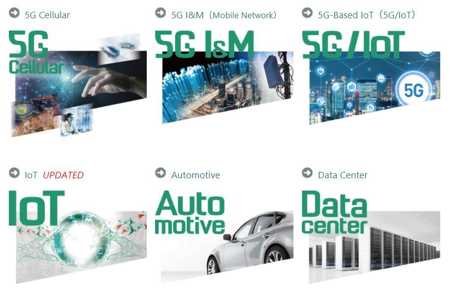 企業分析-アンリツ株式会社(6754) 画像6