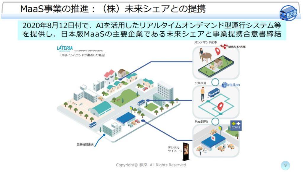 企業分析-株式会社駅探(3646) 画像5