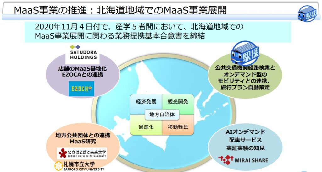 企業分析-株式会社駅探(3646) 画像6