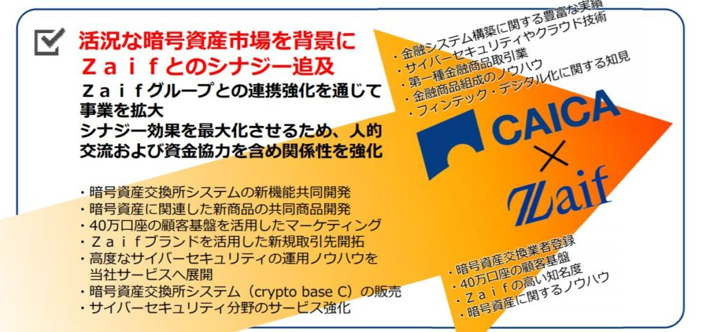 企業分析-株式会社CAICA(2315) 画像4