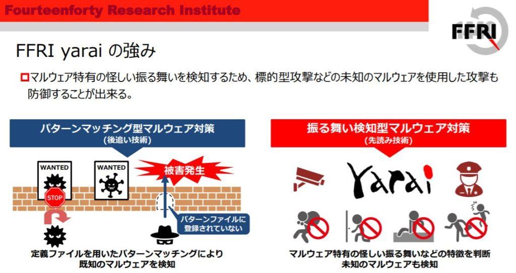 企業分析-株式会社FFRIセキュリティ(3692) 画像5