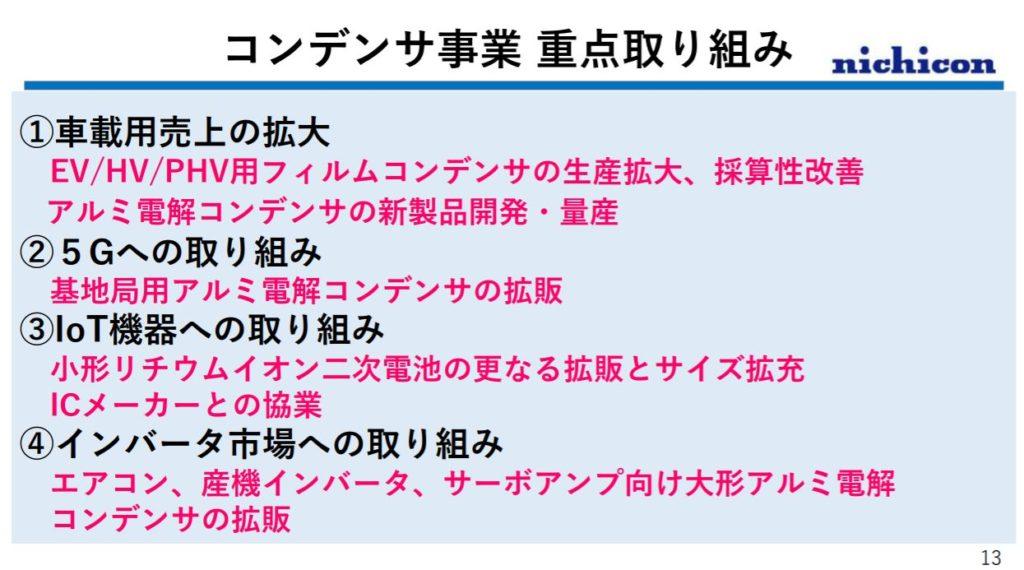 企業分析-ニチコン株式会社(6996)  画像3
