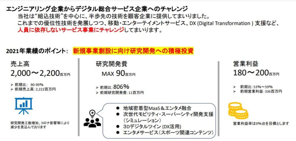 企業分析-株式会社ヴィッツ(4440) 画像8