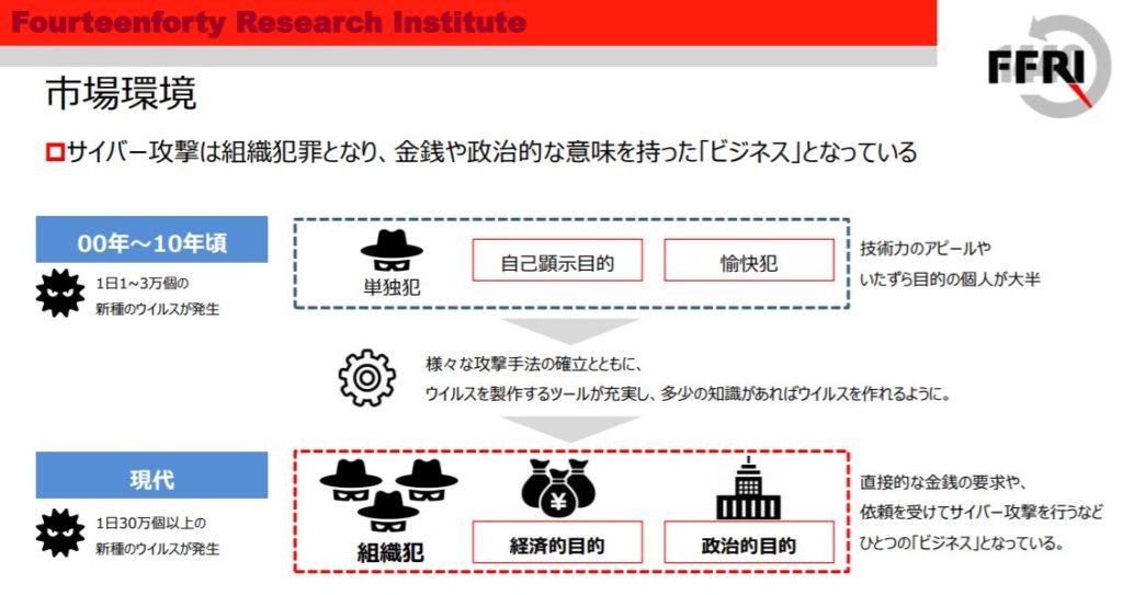 企業分析-株式会社FFRIセキュリティ(3692) 画像12