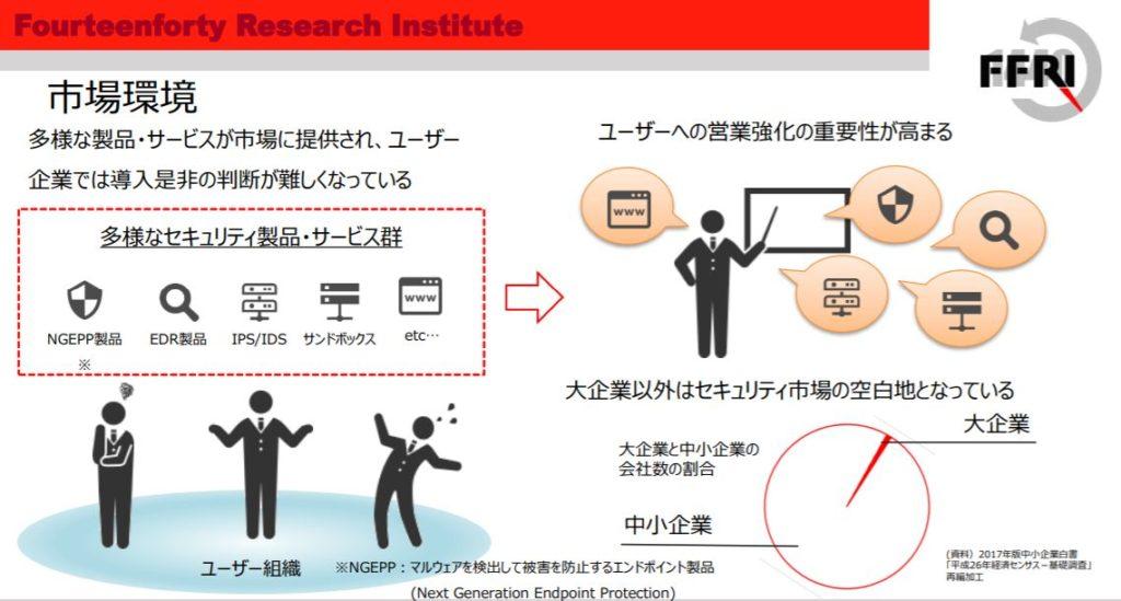 企業分析-株式会社FFRIセキュリティ(3692) 画像13