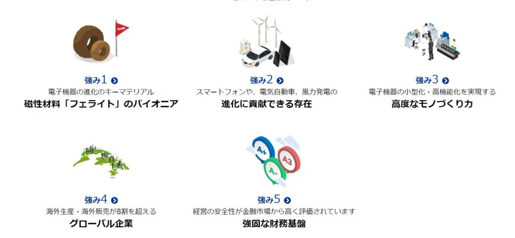 企業分析-TDK株式会社(6762) 13