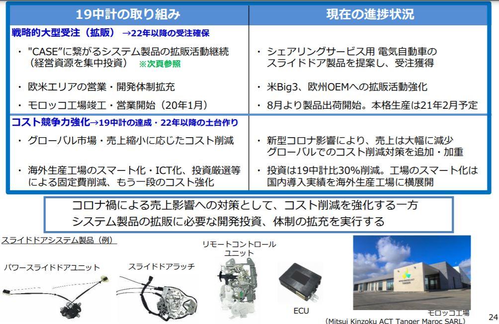 企業分析-三井金属鉱業株式会社(5706) 画像8