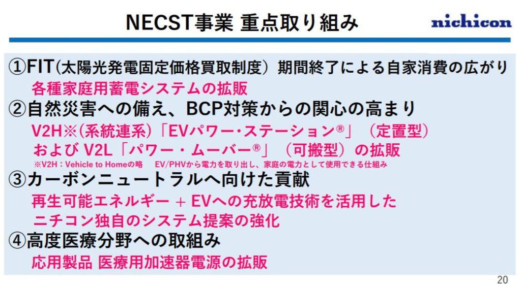 企業分析-ニチコン株式会社(6996)  画像5