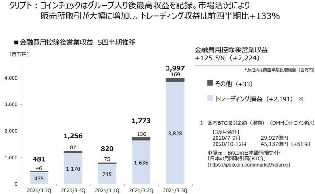 企業分析-マネックスグループ株式会社(8698) 画像14
