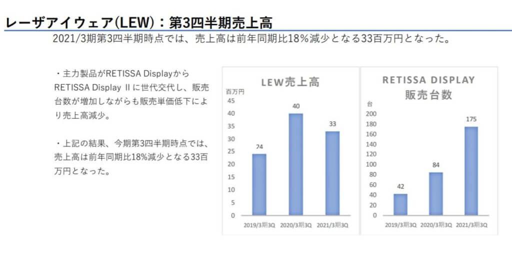 企業分析-株式会社QDレーザ(6613) 画像13