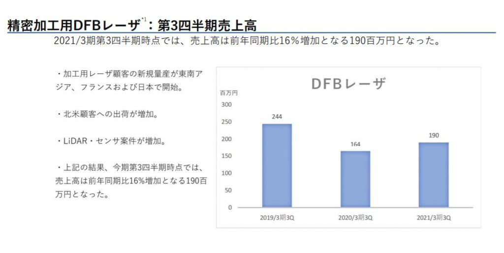 企業分析-株式会社QDレーザ(6613) 画像9