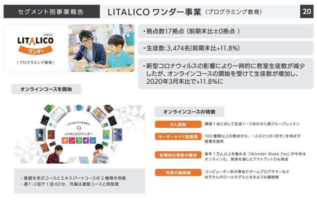 企業分析-株式会社LITALICO(7366) 画像6