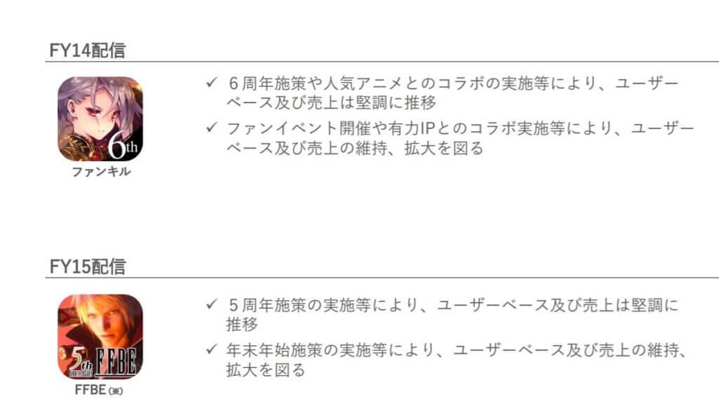 企業分析-株式会社gumi(3903) 画像2