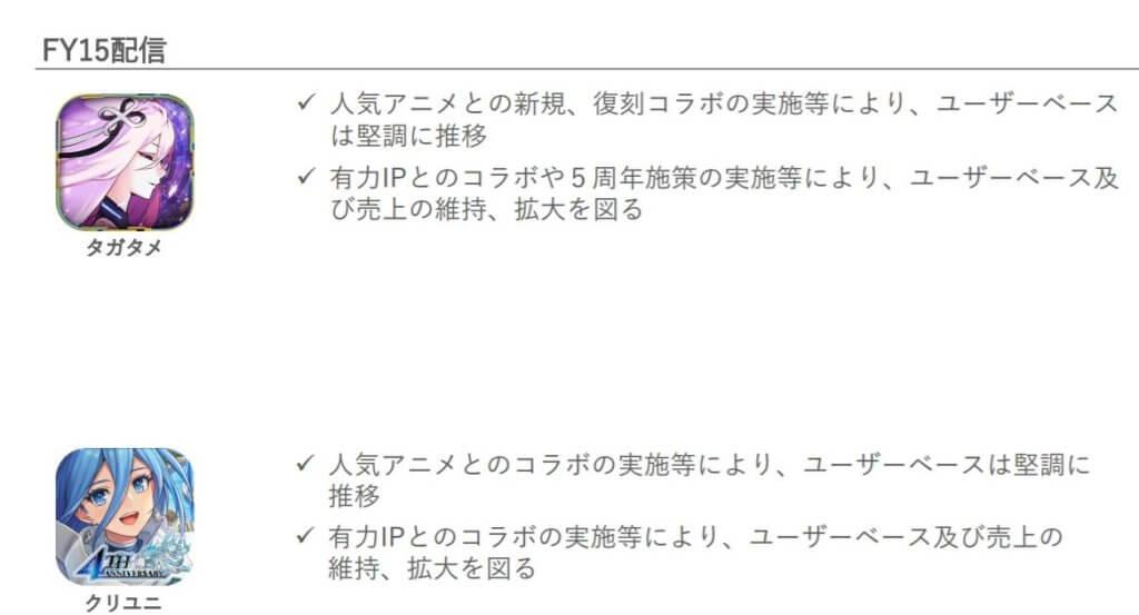 企業分析-株式会社gumi(3903) 画像3