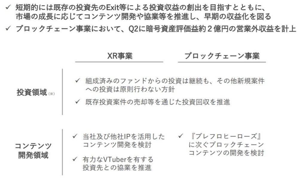 企業分析-株式会社gumi(3903) 画像5