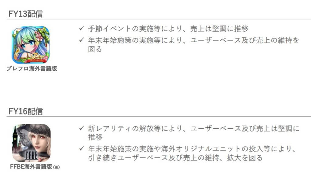 企業分析-株式会社gumi(3903) 画像4