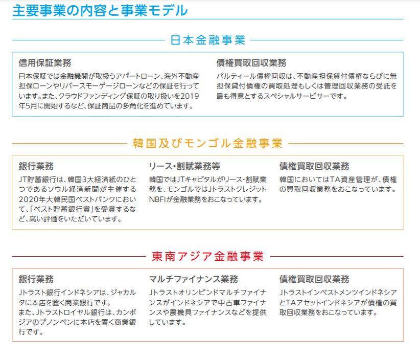 企業分析-Jトラスト株式会社(8508) 画像3