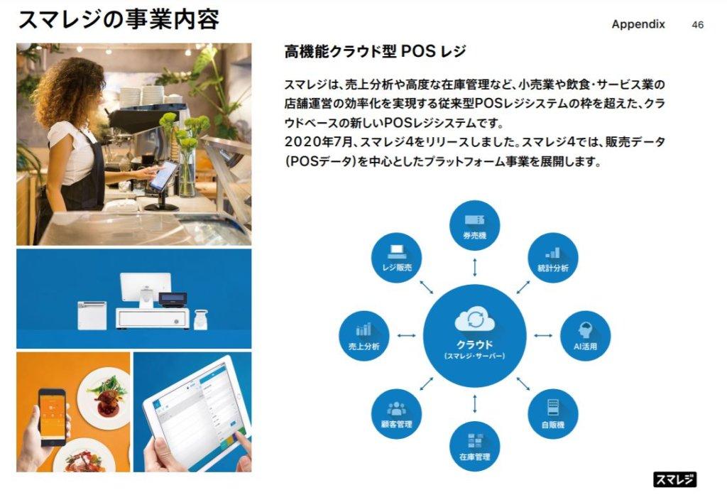 企業分析-株式会社スマレジ(4431) 画像2