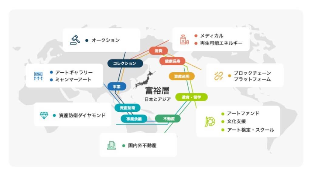 企業分析-Shinwa Wise Holdings株式会社(2437) 画像2