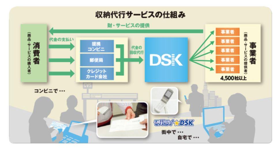 企業分析-株式会社電算システム(3630)画像3