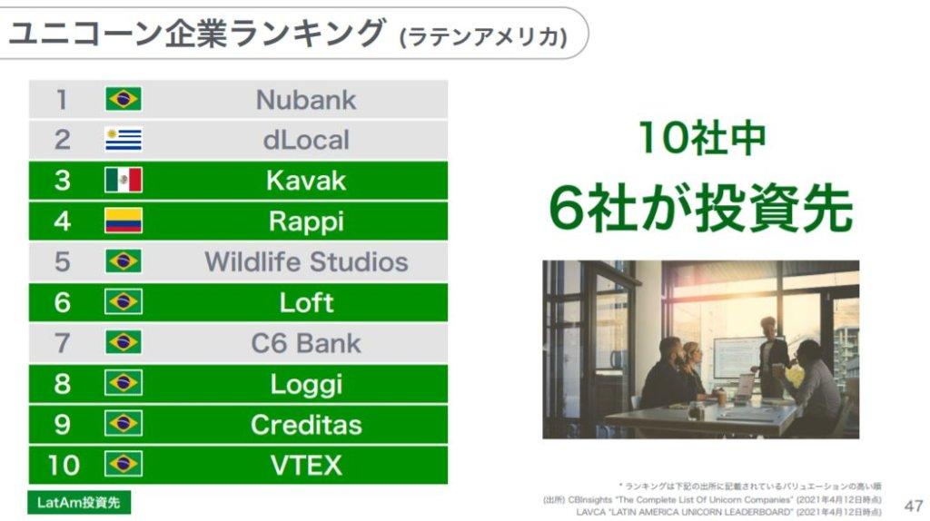 企業分析-ソフトバンクグループ株式会社 (9984) 画像5