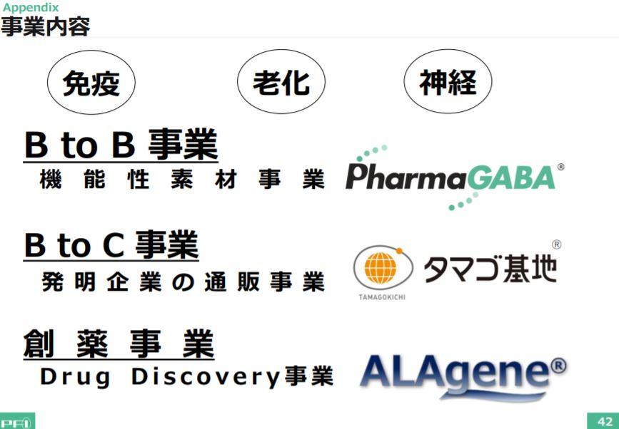 企業分析-株式会社ファーマフーズ(2929) 画像3