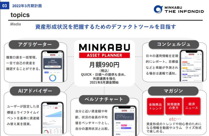企業分析-株式会社ミンカブ・ジ・インフォノイド(4436) 画像6