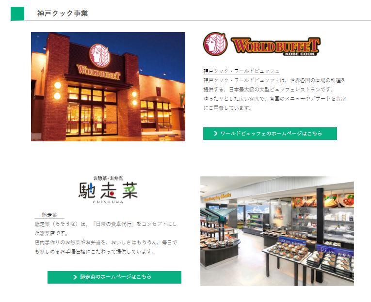企業分析-株式会社神戸物産(3038) 画像3