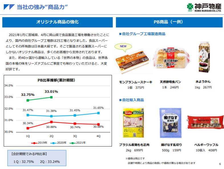 企業分析-株式会社神戸物産(3038) 画像4
