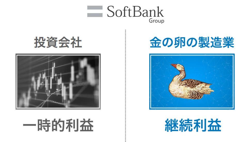 企業分析-ソフトバンクグループ株式会社 (9984) 画像6