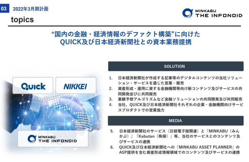 企業分析-株式会社ミンカブ・ジ・インフォノイド(4436) 画像7