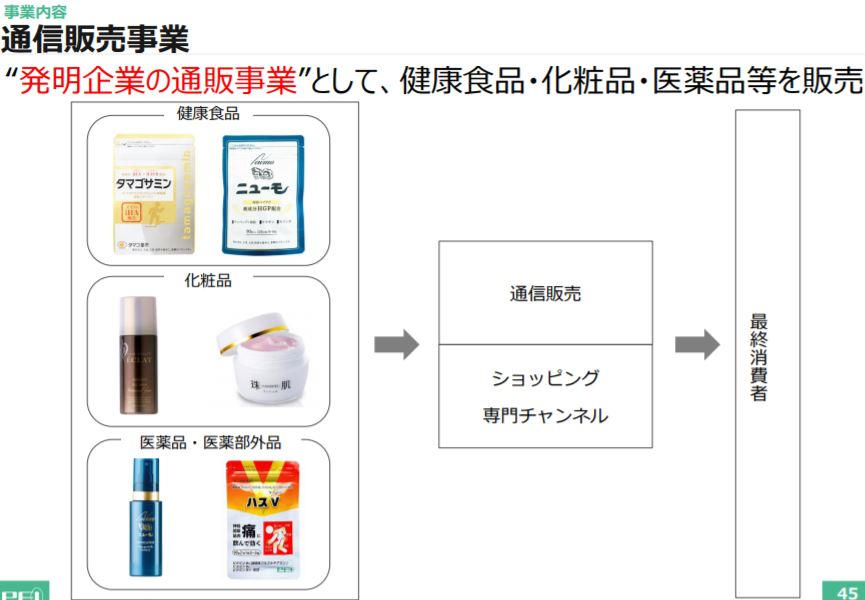企業分析-株式会社ファーマフーズ(2929) 画像6